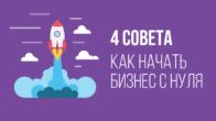 Изображение - Идеи как начать бизнес с нуля без денег svoy-biznes-s-nulya